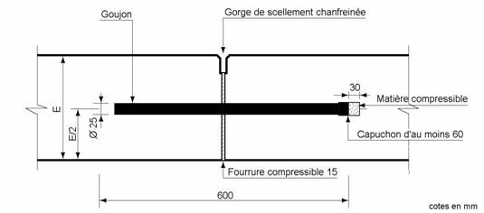 Qualit construction cahier des charges type cct rw 99 - Joint de dilatation dalle beton terrasse ...